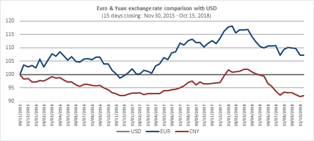 Christophe Granier CCE - Is there a Chinese exchange rate manipulation policy?