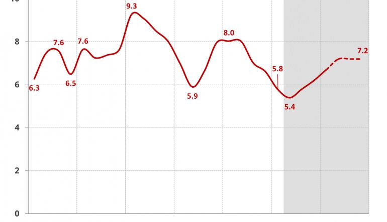 India economic insight PM Modi reelected amidst economic slowdown vivien massot
